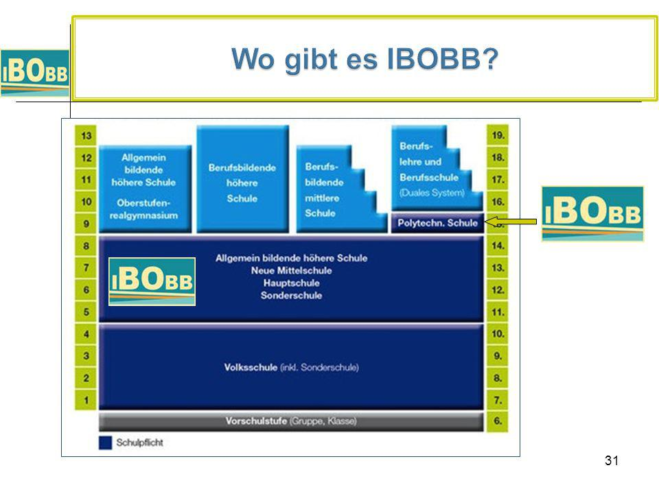 Wo gibt es IBOBB