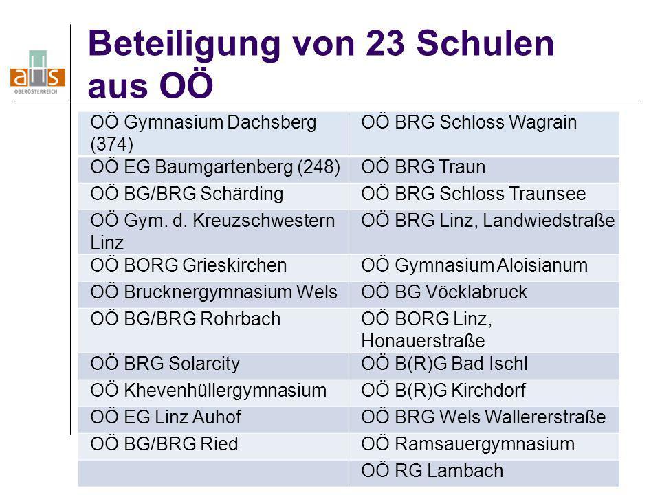 Beteiligung von 23 Schulen aus OÖ