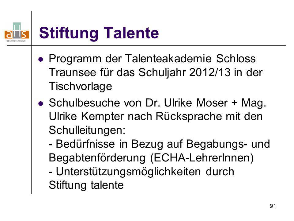 Stiftung Talente Programm der Talenteakademie Schloss Traunsee für das Schuljahr 2012/13 in der Tischvorlage.