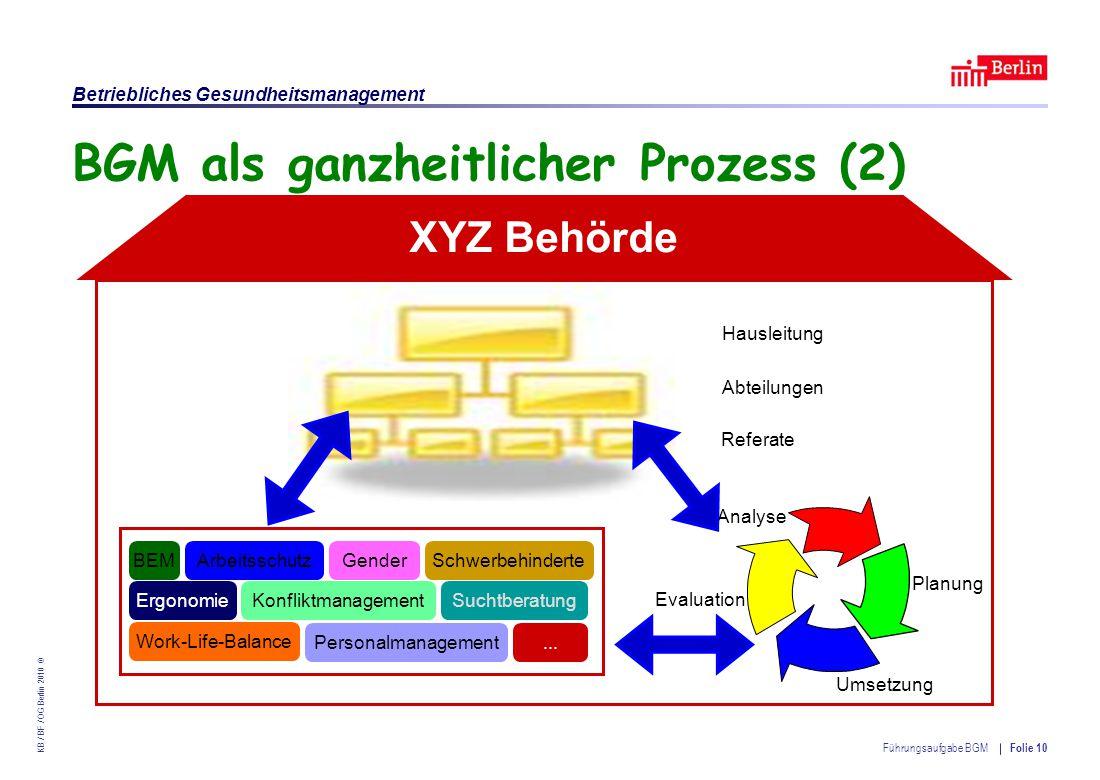 BGM als ganzheitlicher Prozess (2)
