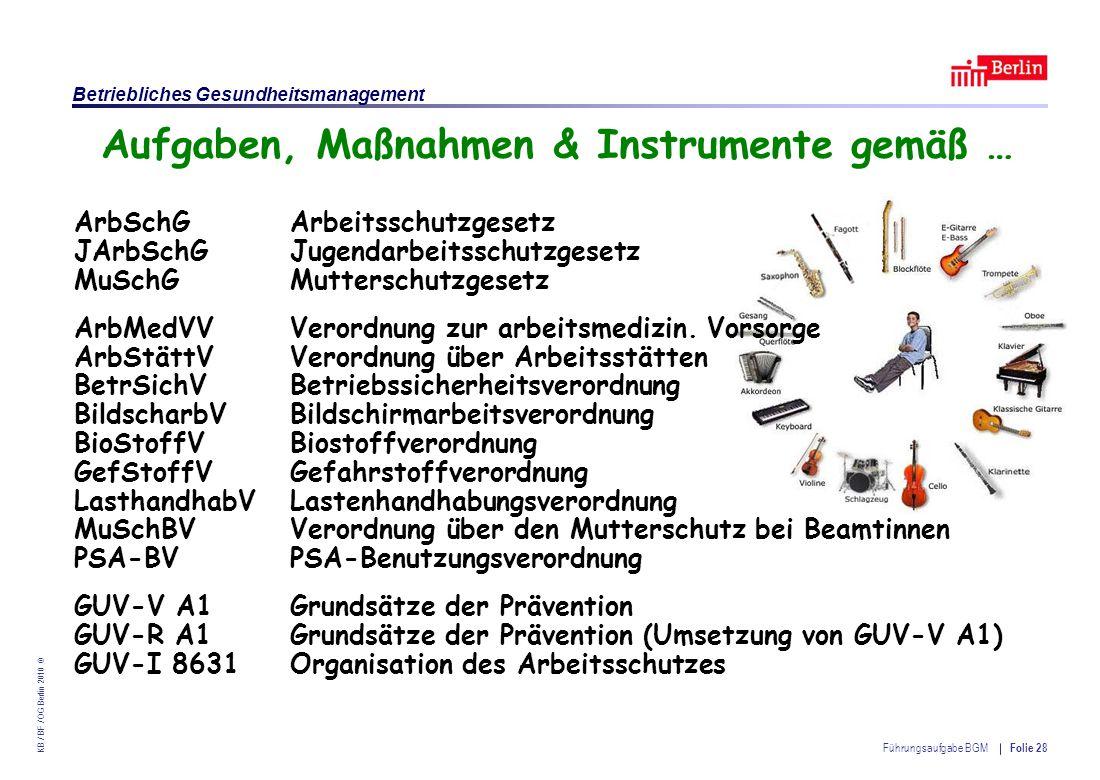Aufgaben, Maßnahmen & Instrumente gemäß …