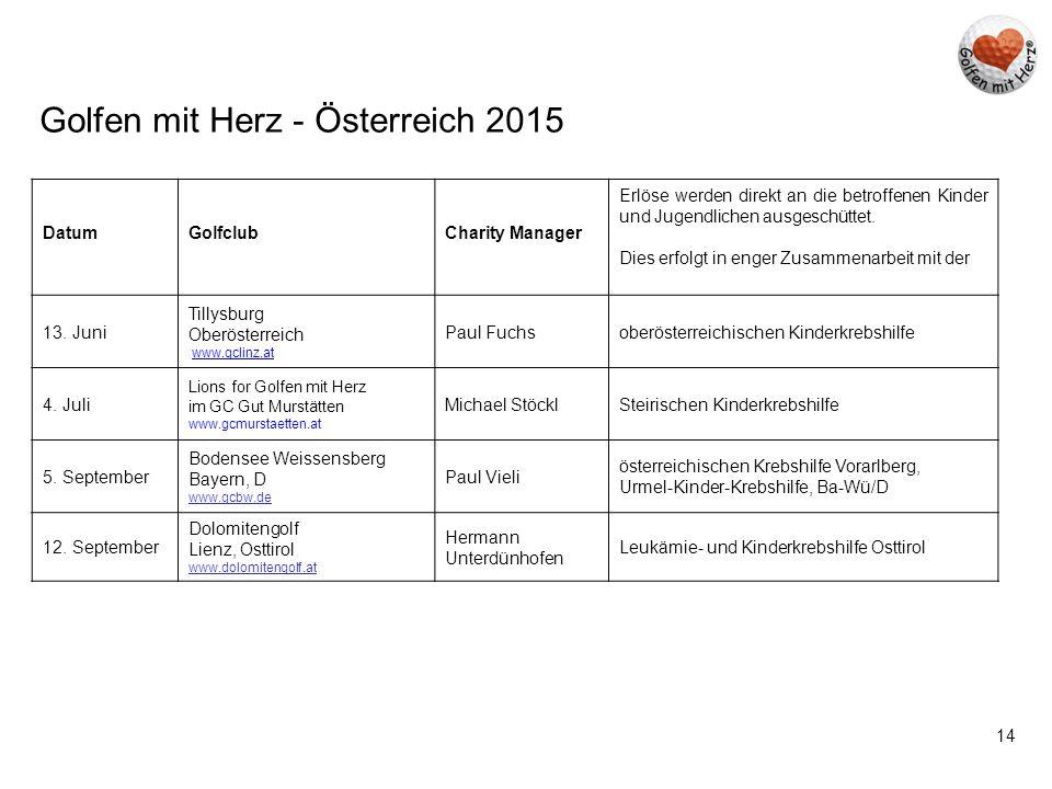 Golfen mit Herz - Deutschland 2015