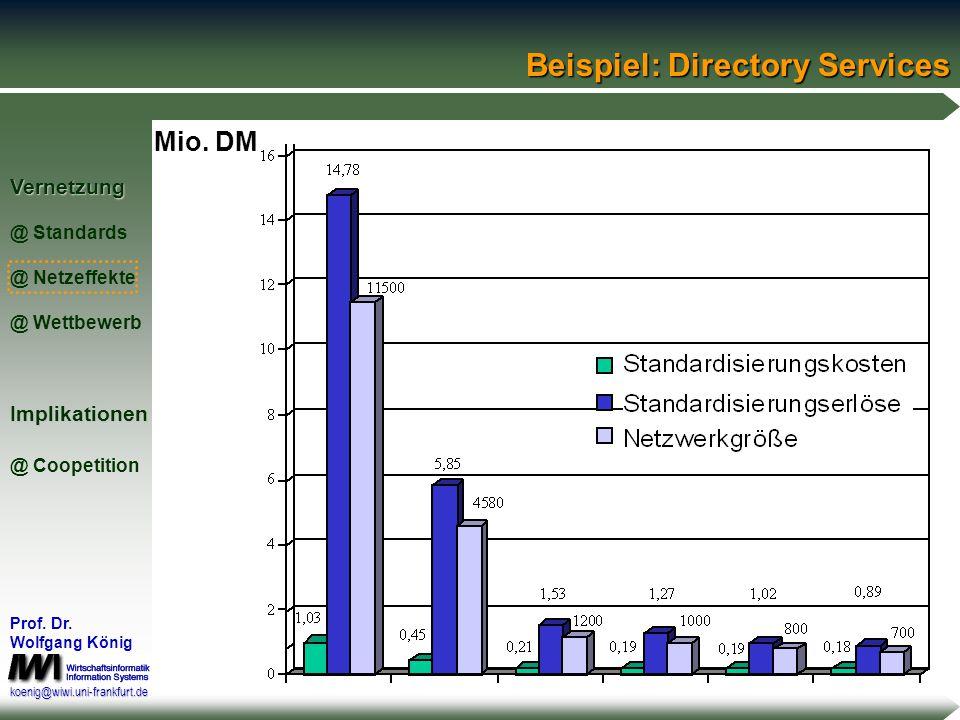 Beispiel: Directory Services