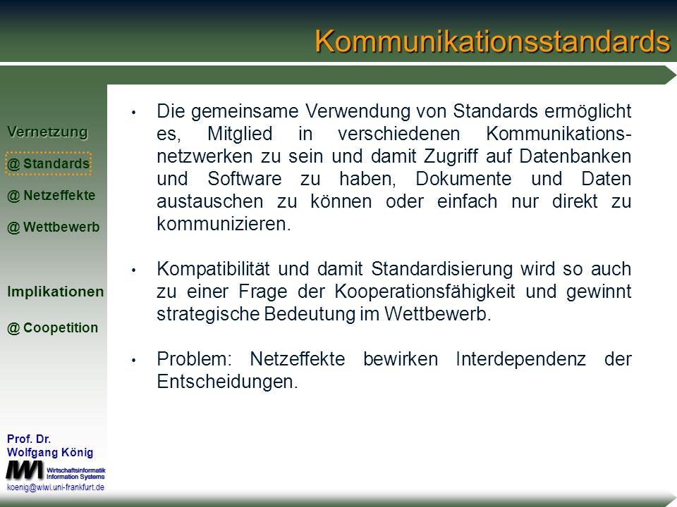 Kommunikationsstandards