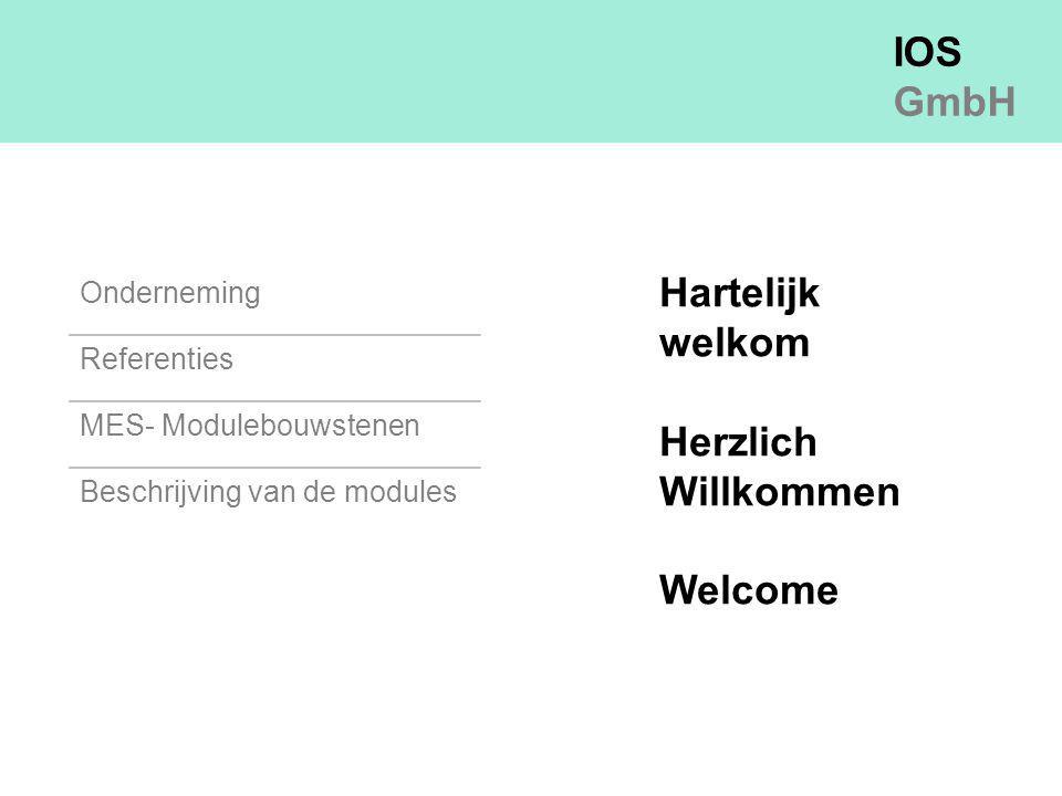 Hartelijk welkom Herzlich Willkommen Welcome Onderneming Referenties