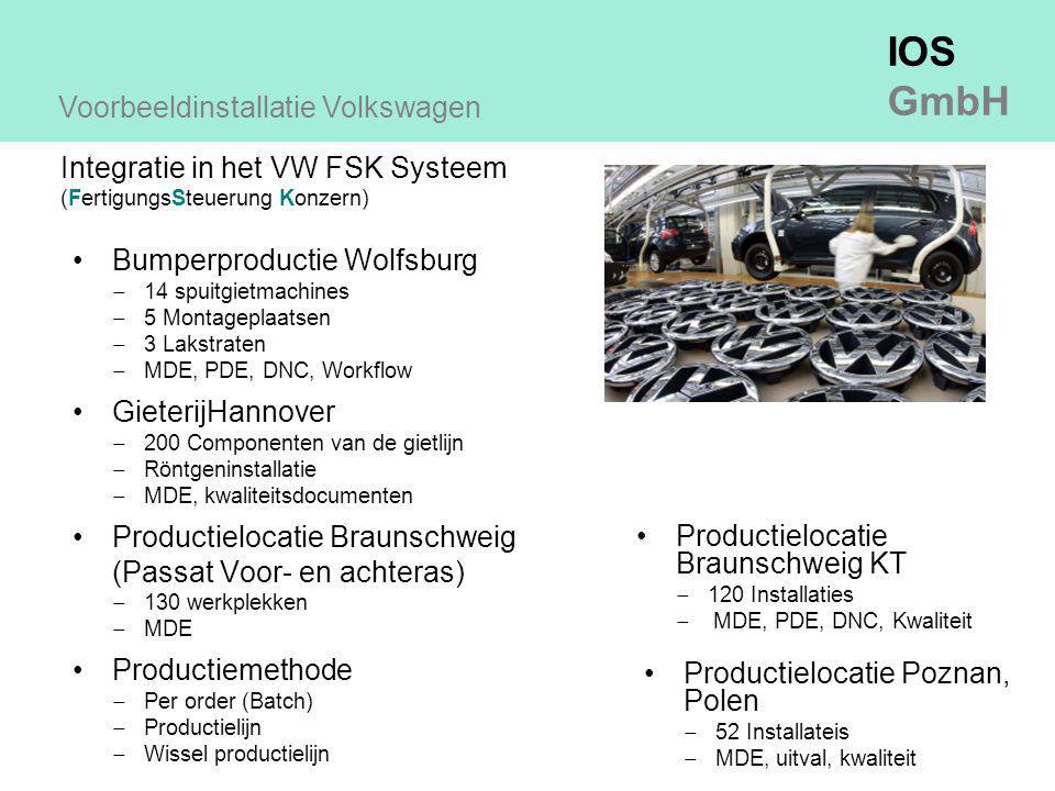 Voorbeeldinstallatie Volkswagen