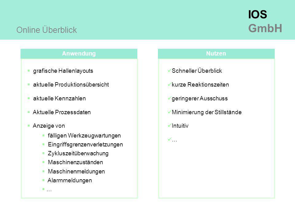 Online Überblick Anwendung Nutzen grafische Hallenlayouts
