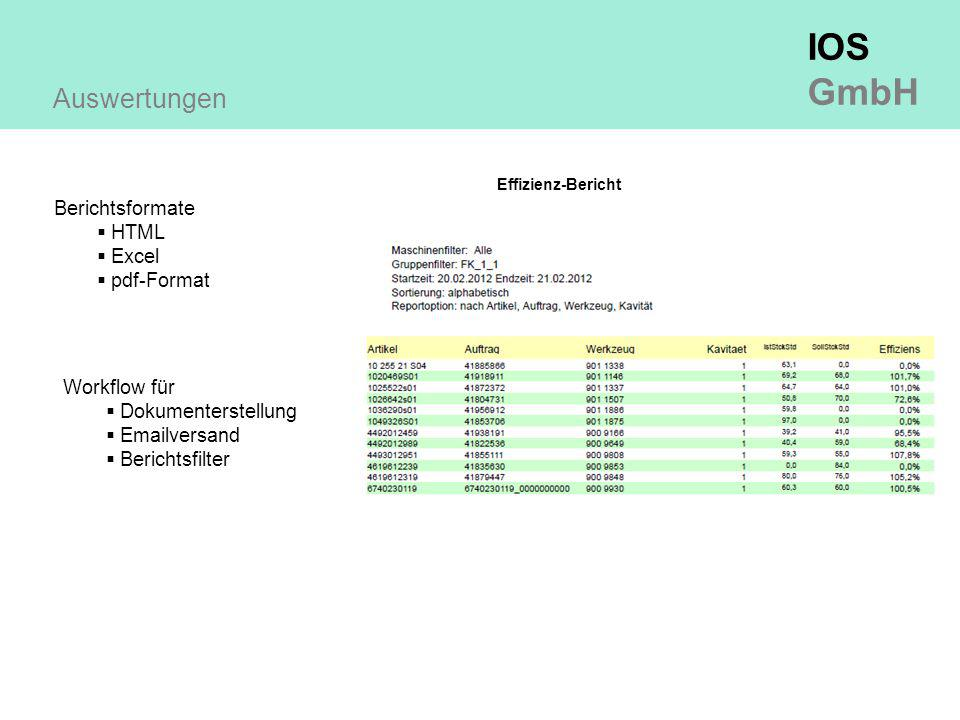 Auswertungen Berichtsformate HTML Excel pdf-Format Workflow für