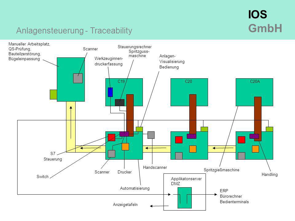 Anlagensteuerung - Traceability