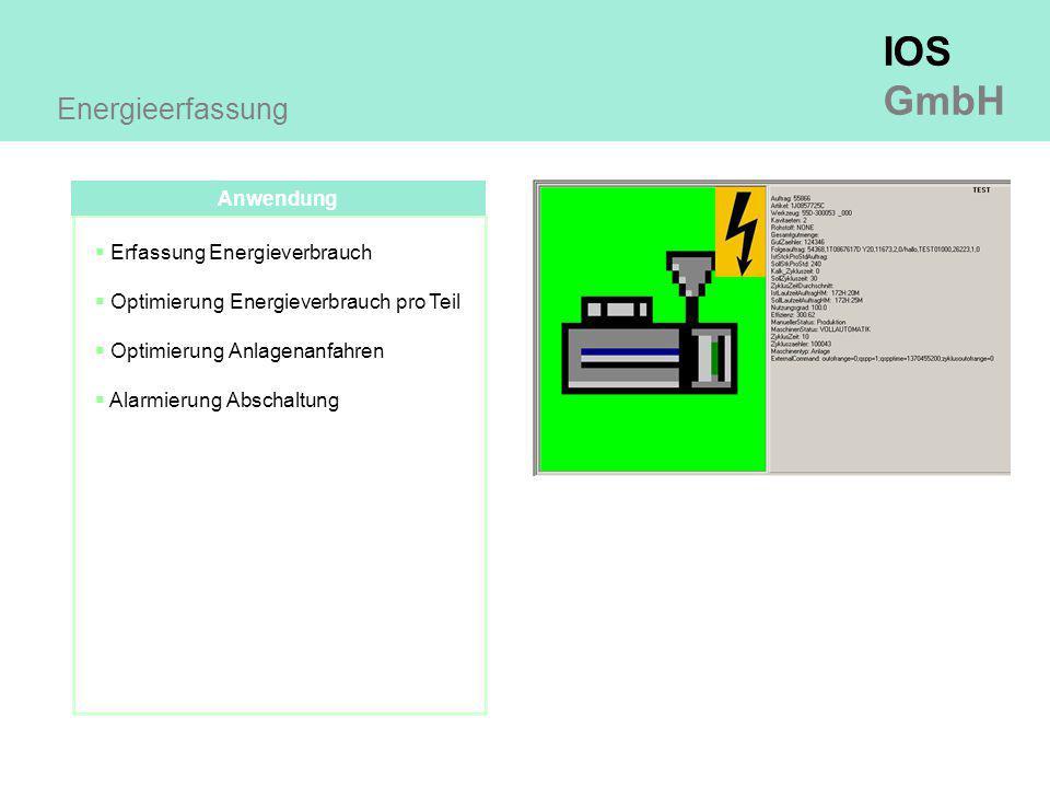 Energieerfassung Anwendung Erfassung Energieverbrauch