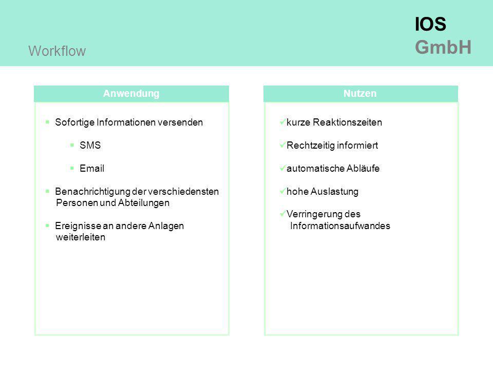 Workflow Anwendung Nutzen Sofortige Informationen versenden SMS Email