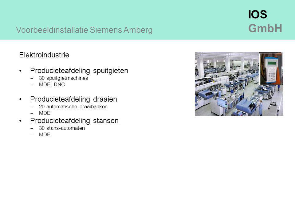 Voorbeeldinstallatie Siemens Amberg