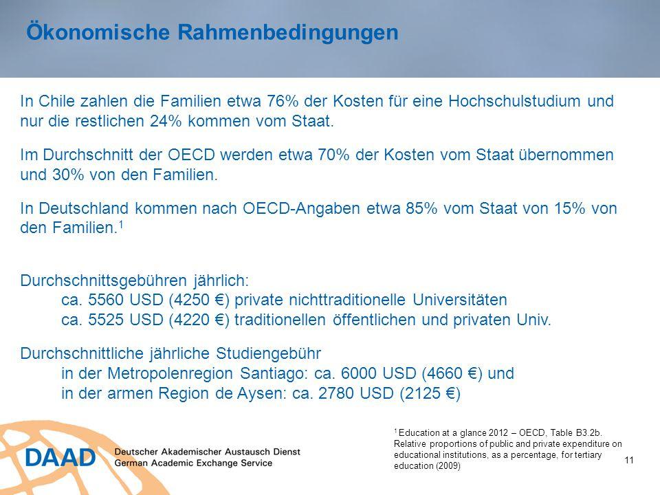 Ökonomische Rahmenbedingungen