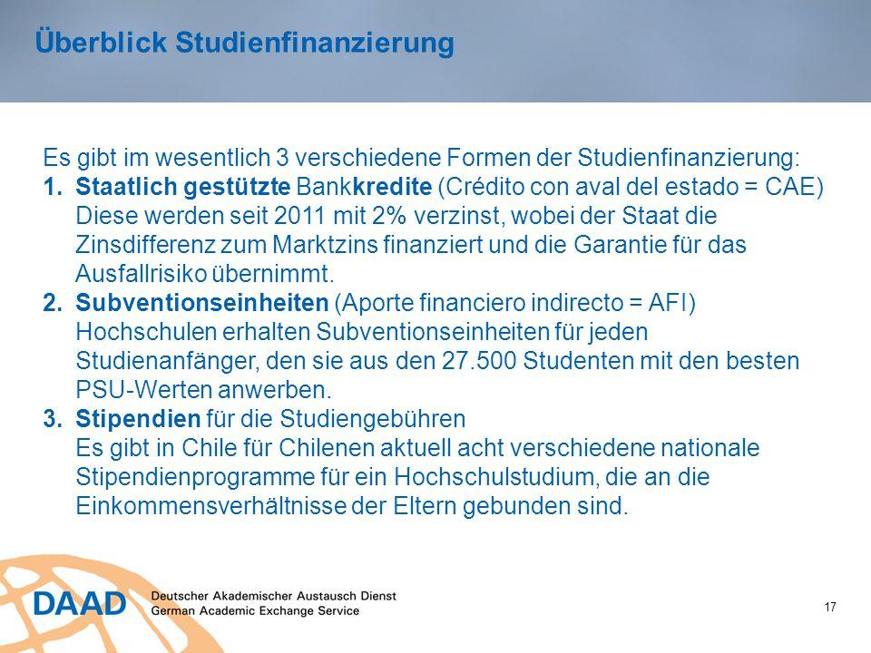Überblick Studienfinanzierung