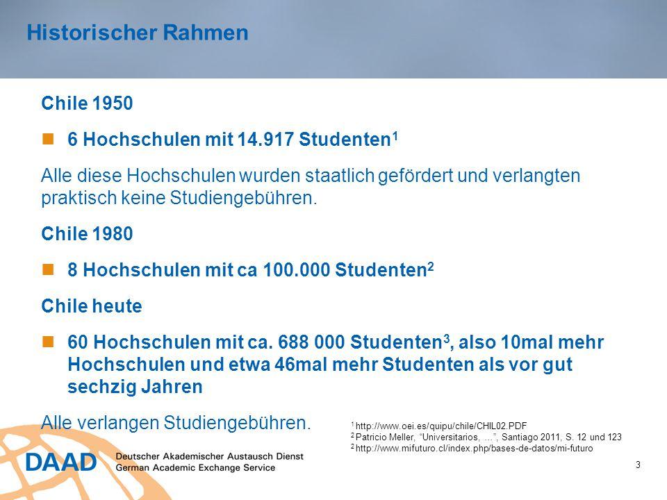 Historischer Rahmen Chile 1950 6 Hochschulen mit 14.917 Studenten1