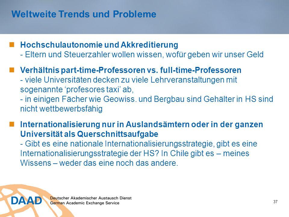 Weltweite Trends und Probleme