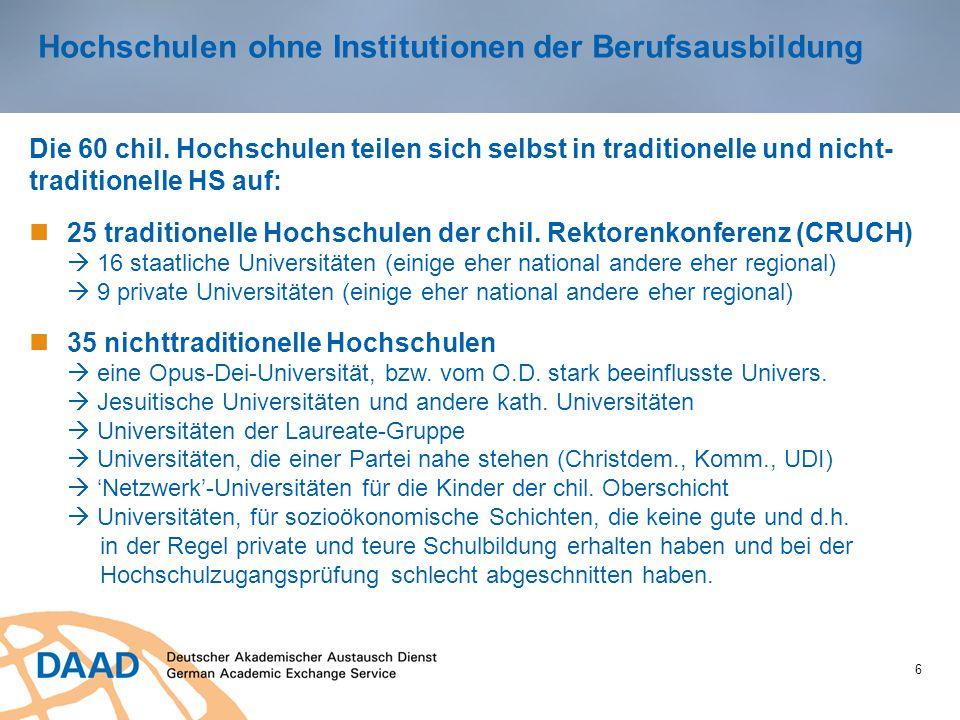 Hochschulen ohne Institutionen der Berufsausbildung