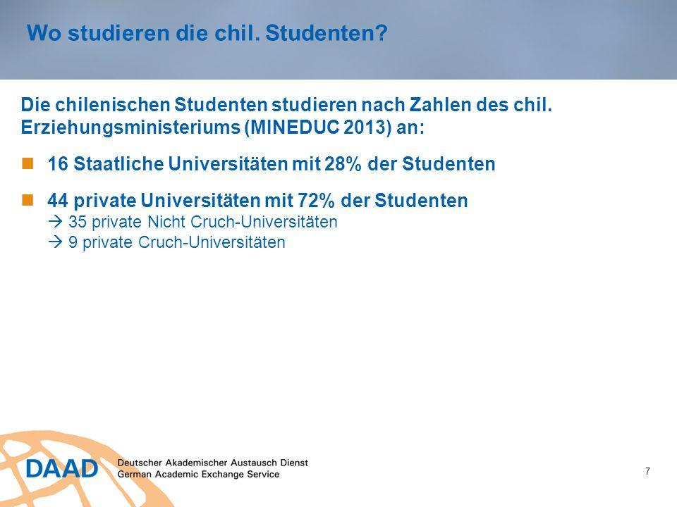 Wo studieren die chil. Studenten
