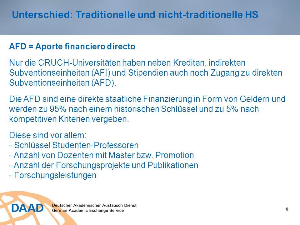 Unterschied: Traditionelle und nicht-traditionelle HS