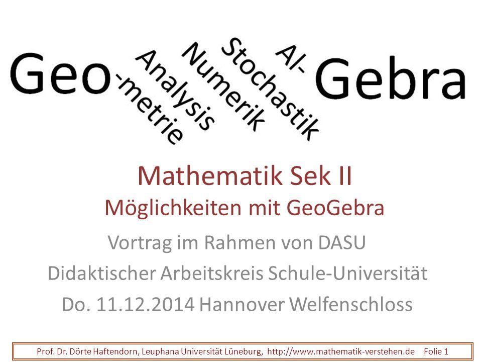Mathematik Sek II Möglichkeiten mit GeoGebra