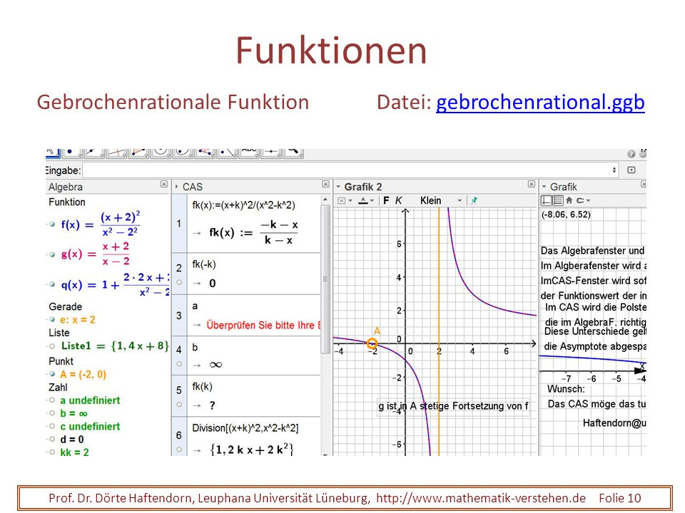 Funktionen Gebrochenrationale Funktion Datei: gebrochenrational.ggb