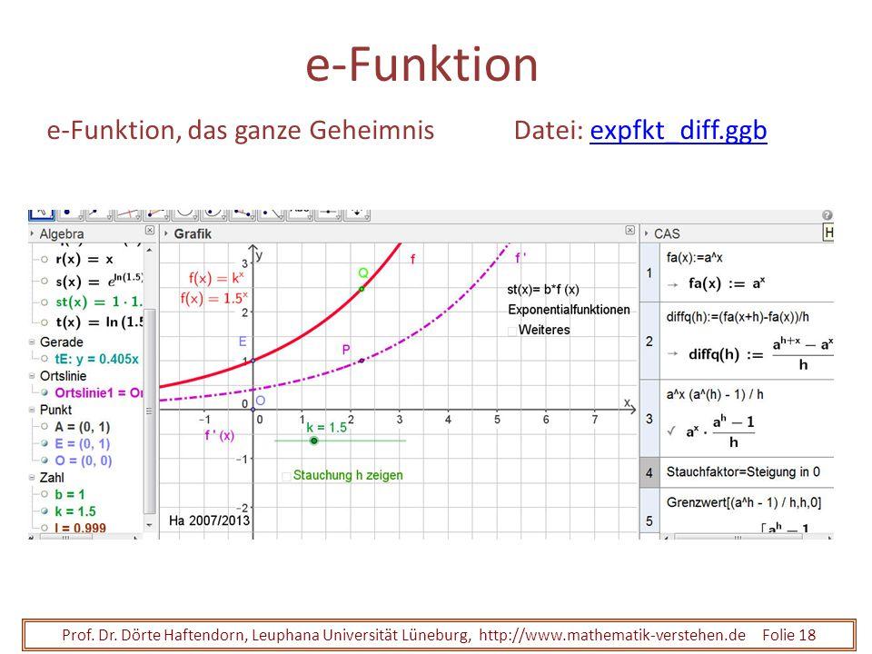 e-Funktion e-Funktion, das ganze Geheimnis Datei: expfkt_diff.ggb