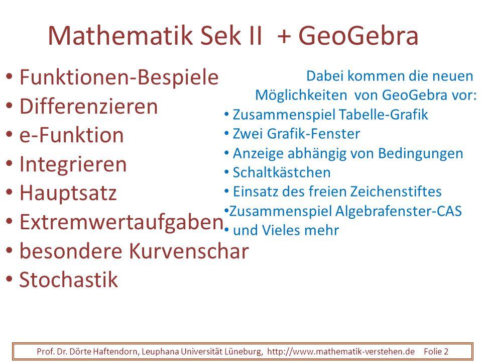 Mathematik Sek II + GeoGebra