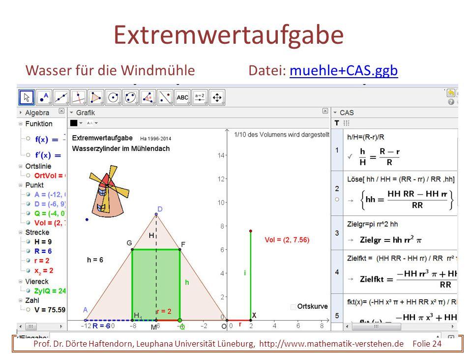 Extremwertaufgabe Wasser für die Windmühle Datei: muehle+CAS.ggb