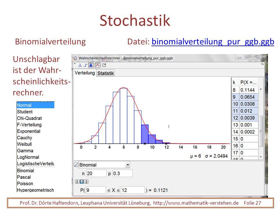 Stochastik Binomialverteilung Datei: binomialverteilung_pur_ggb.ggb