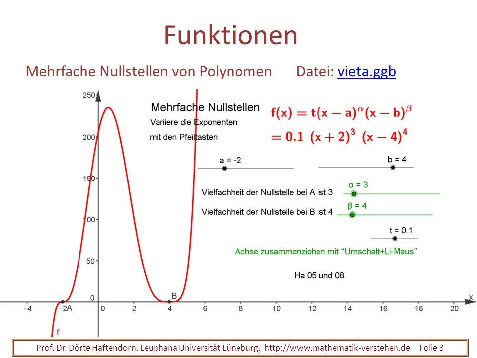 Funktionen Mehrfache Nullstellen von Polynomen Datei: vieta.ggb