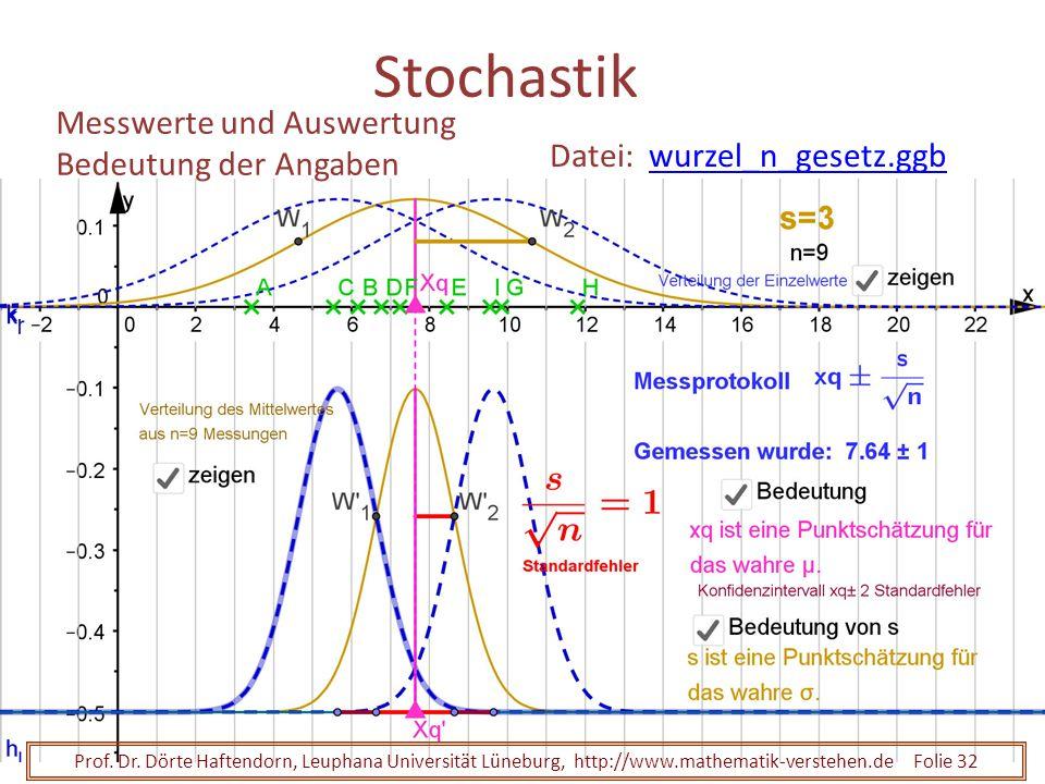 Stochastik Messwerte und Auswertung Bedeutung der Angaben