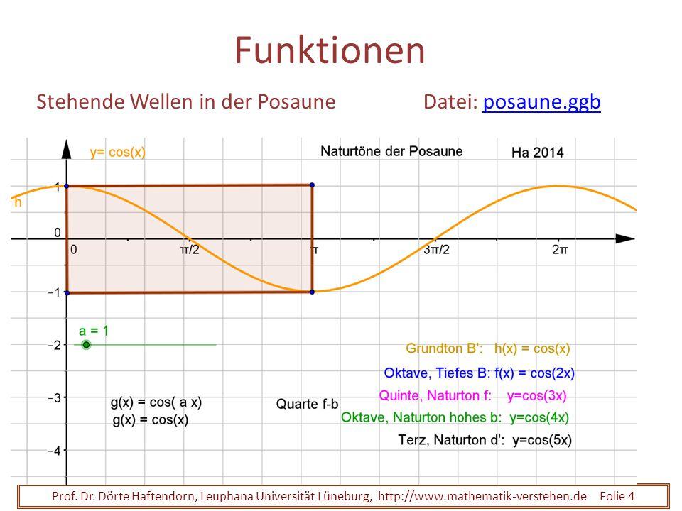Funktionen Stehende Wellen in der Posaune Datei: posaune.ggb