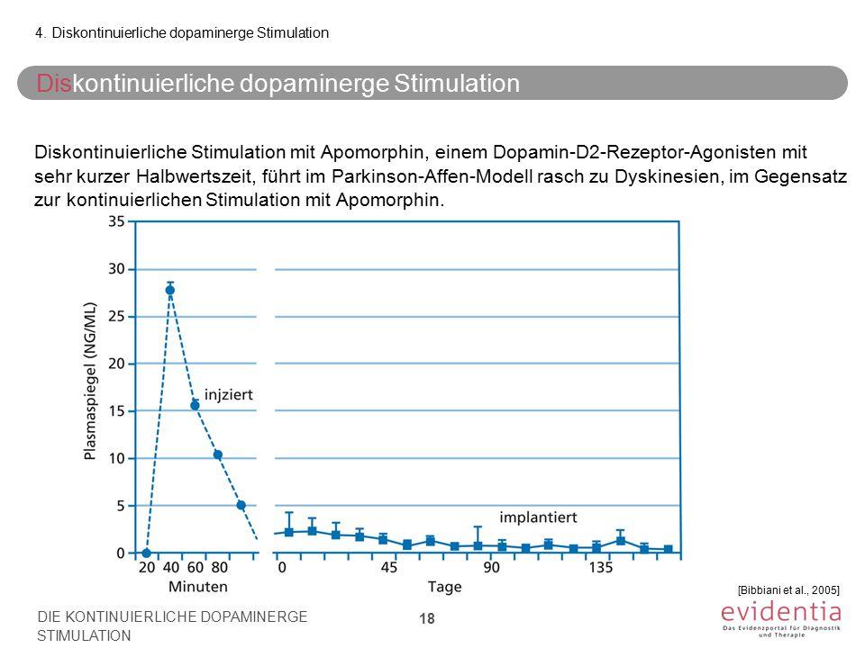 Diskontinuierliche dopaminerge Stimulation