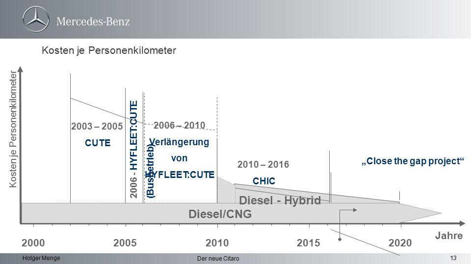 2006 – 2010 Verlängerung von HYFLEET:CUTE