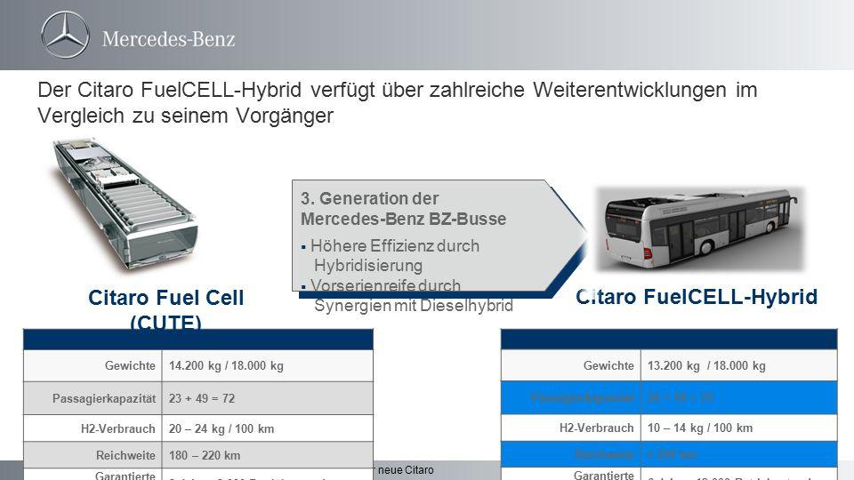 Citaro Fuel Cell (CUTE) Citaro FuelCELL-Hybrid
