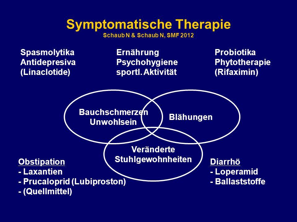 Symptomatische Therapie Schaub N & Schaub N, SMF 2012