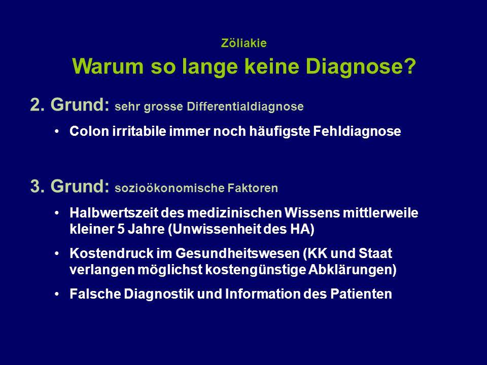 Zöliakie Warum so lange keine Diagnose