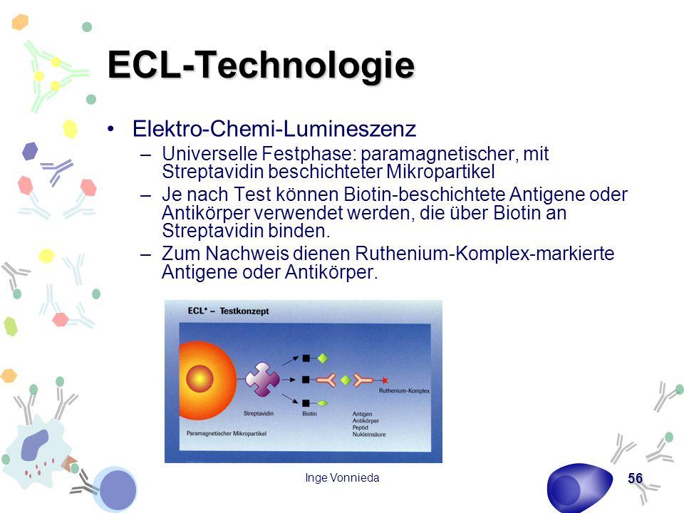ECL-Technologie Elektro-Chemi-Lumineszenz