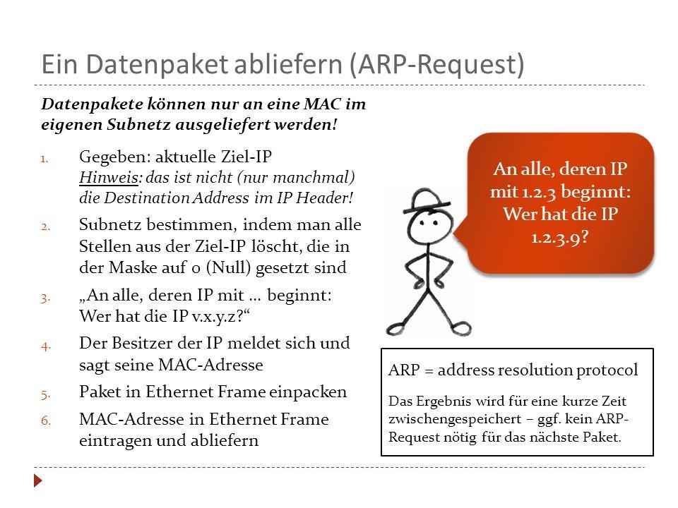 Ein Datenpaket abliefern (ARP-Request)