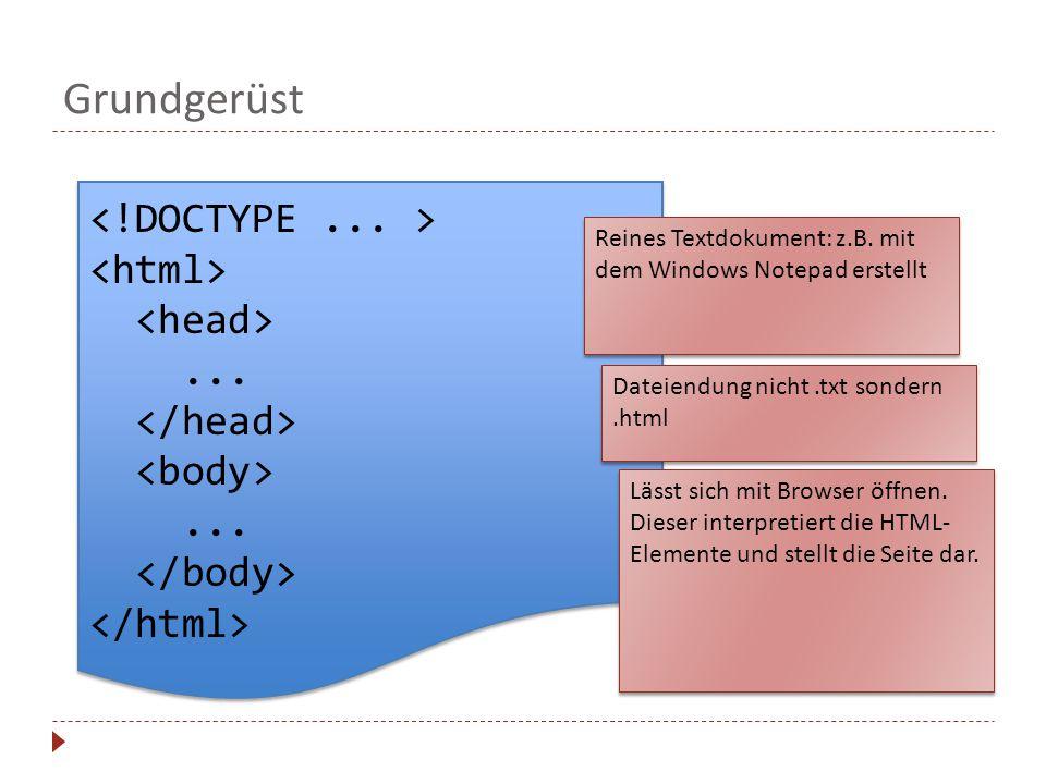 Grundgerüst <!DOCTYPE ... > <html> <head> ...