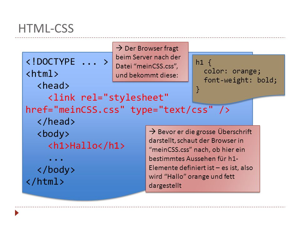 HTML-CSS <!DOCTYPE ... > <html> <head>