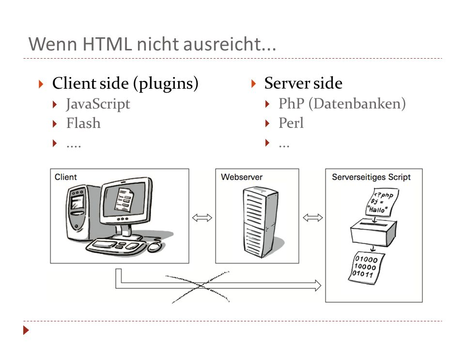 Wenn HTML nicht ausreicht...