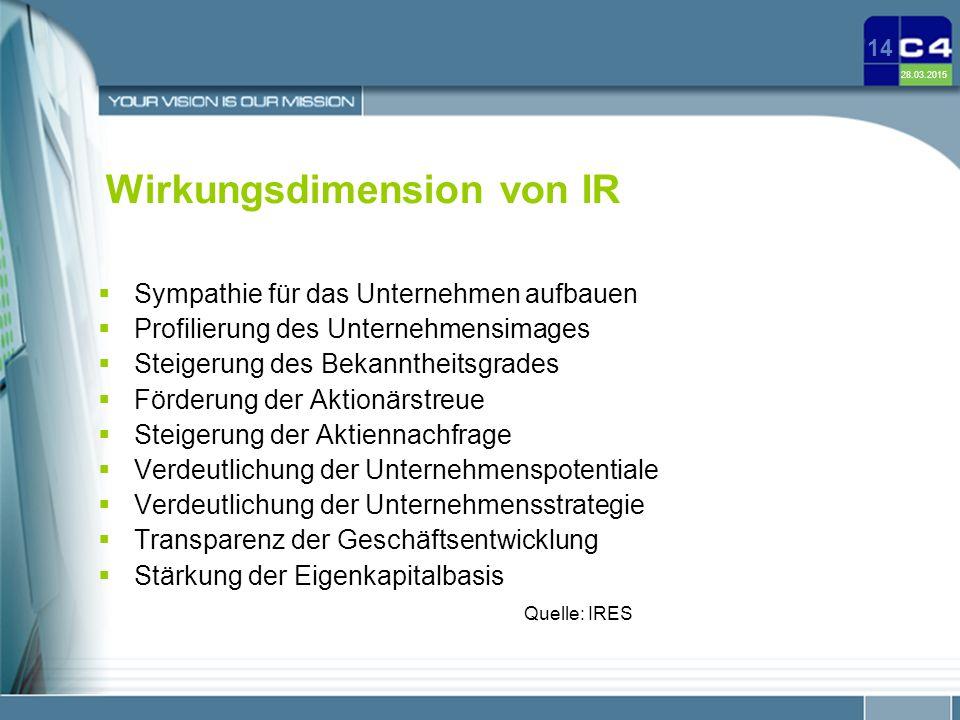 Wirkungsdimension von IR