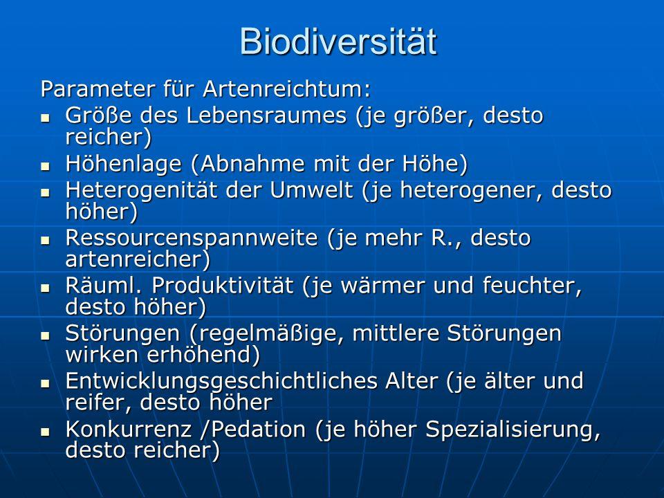 Biodiversität Parameter für Artenreichtum: