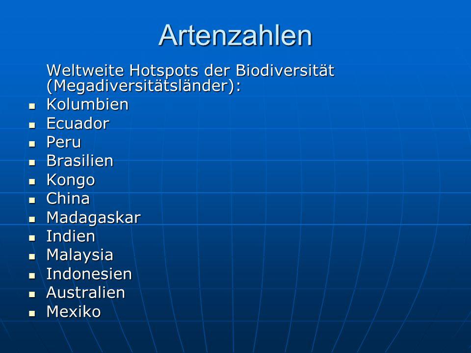 Artenzahlen Weltweite Hotspots der Biodiversität (Megadiversitätsländer): Kolumbien. Ecuador. Peru.