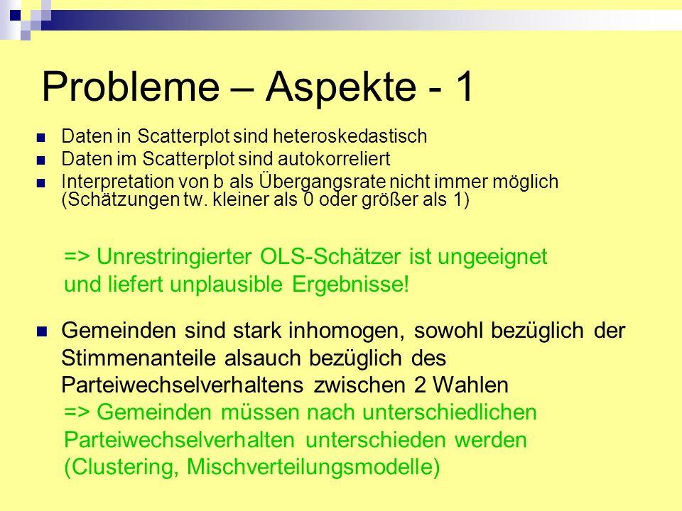Probleme – Aspekte - 1 Daten in Scatterplot sind heteroskedastisch. Daten im Scatterplot sind autokorreliert.