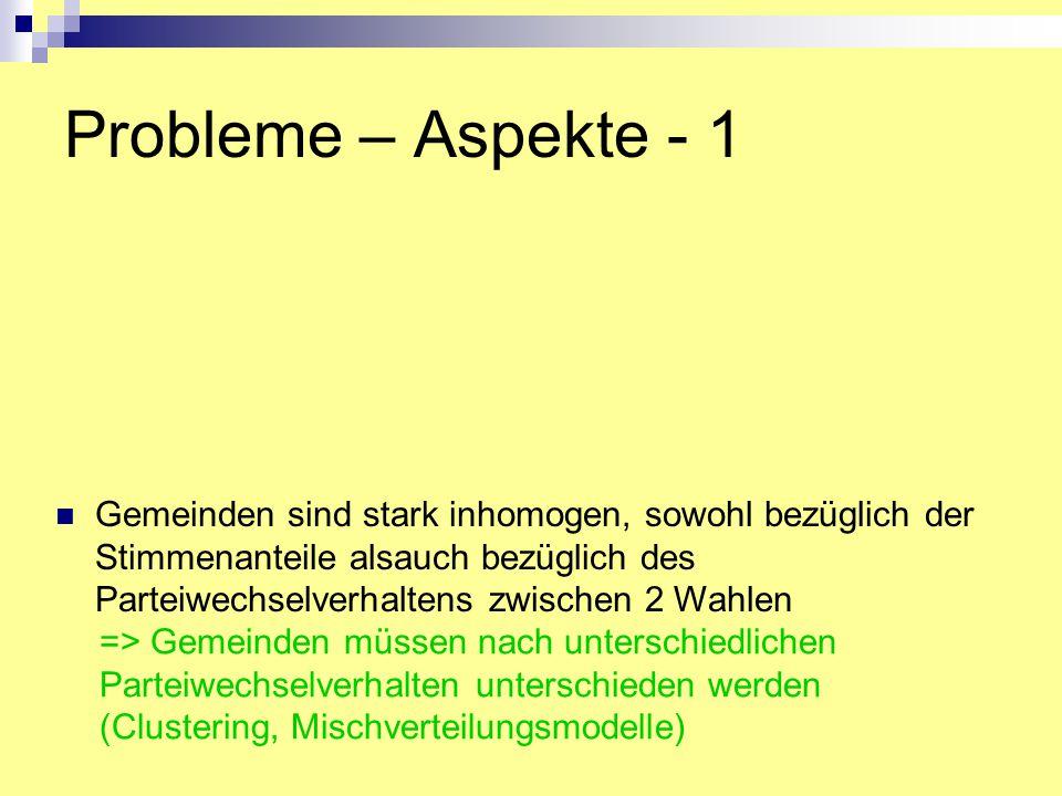 Probleme – Aspekte - 1