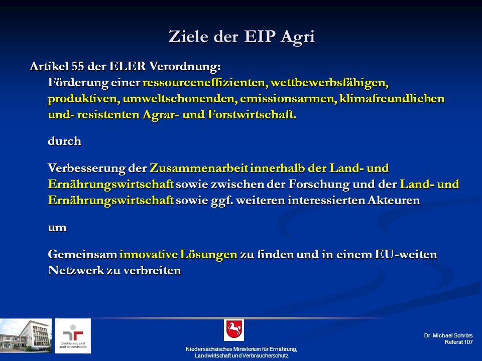 Ziele der EIP Agri