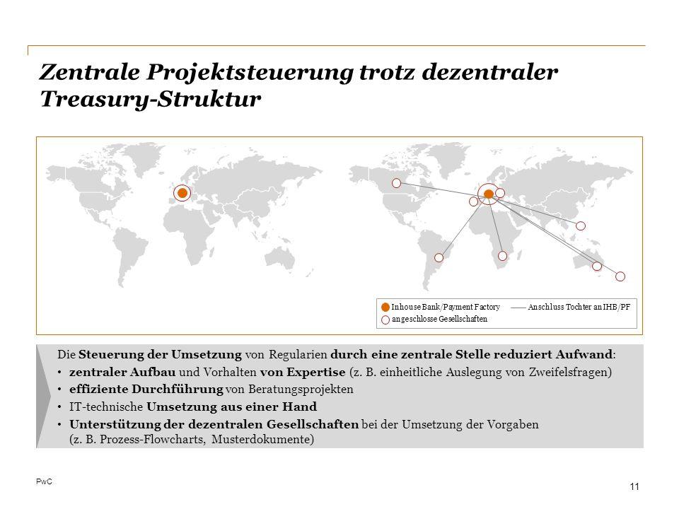 Zentrale Projektsteuerung trotz dezentraler Treasury-Struktur