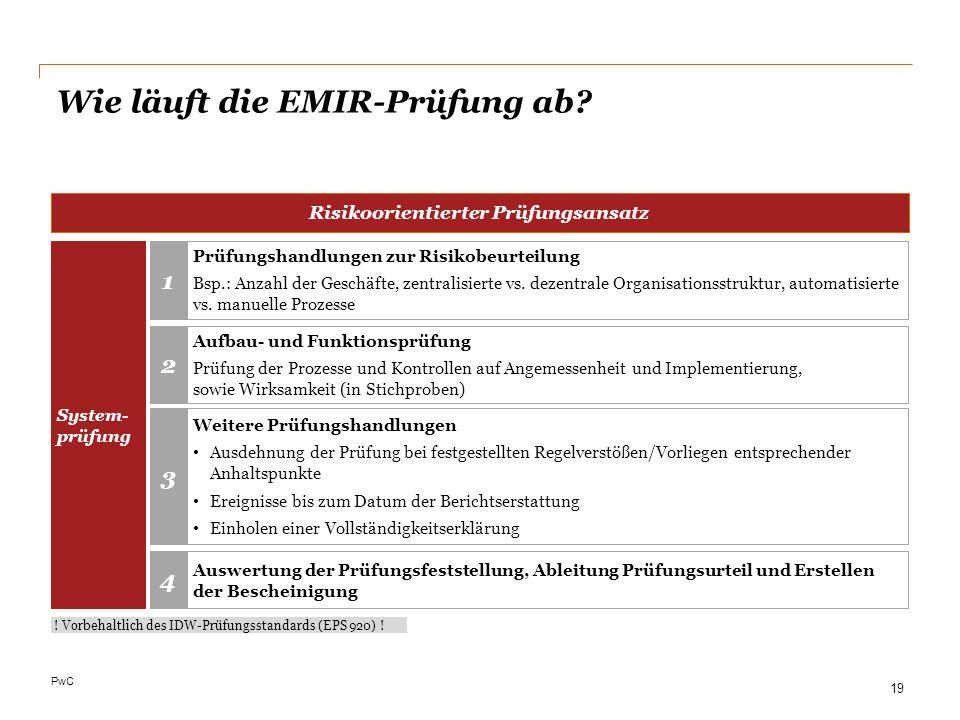 Wie läuft die EMIR-Prüfung ab